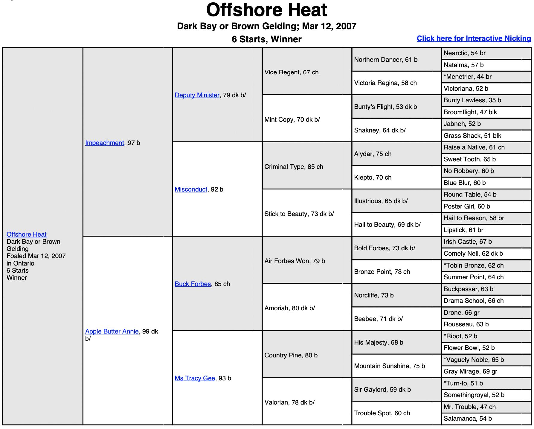 """Offshore Heat """"Brady"""""""